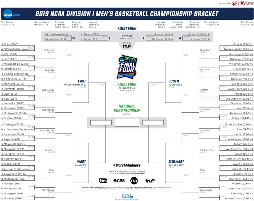 NCAA 2019 Basketball Bracket